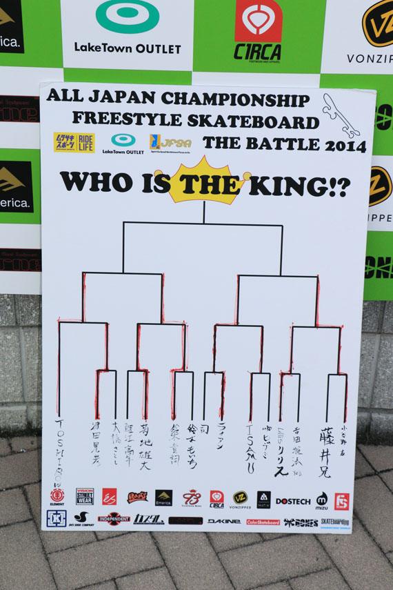 トーナメント表 スケートボード コンテスト
